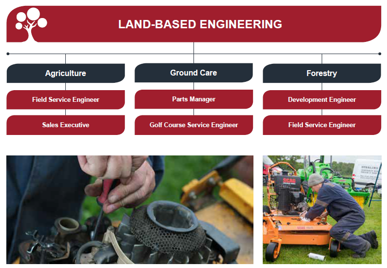 jobs in land based engineering